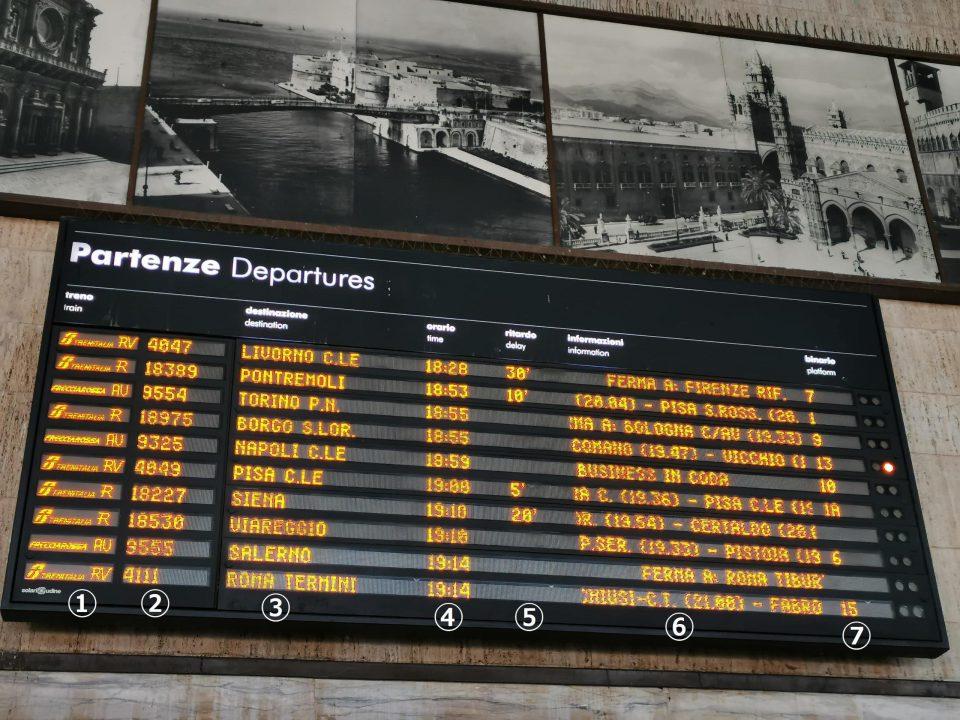 フィレンツェ中央駅 切符の買い方
